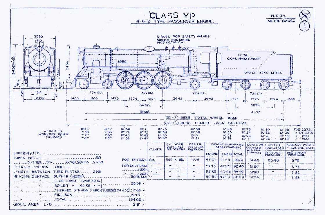 BeninTogo Steam locomotives – Diagram Of Train Engine